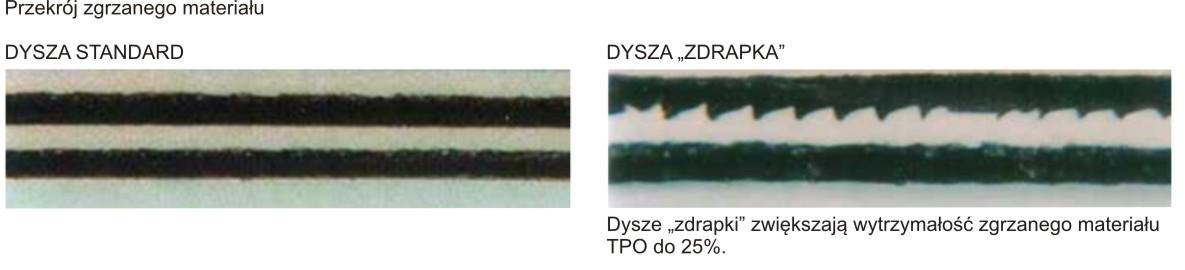 Dysza zdrapująca do TPO 40 mm; UNIROOF ST/AT - 155.325