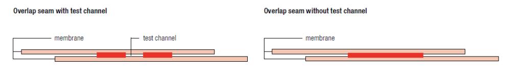 Zgrzewanie i spawanie geomembran cz. 1: sprawdzanie szczelności spoin w warunkach budowlanych
